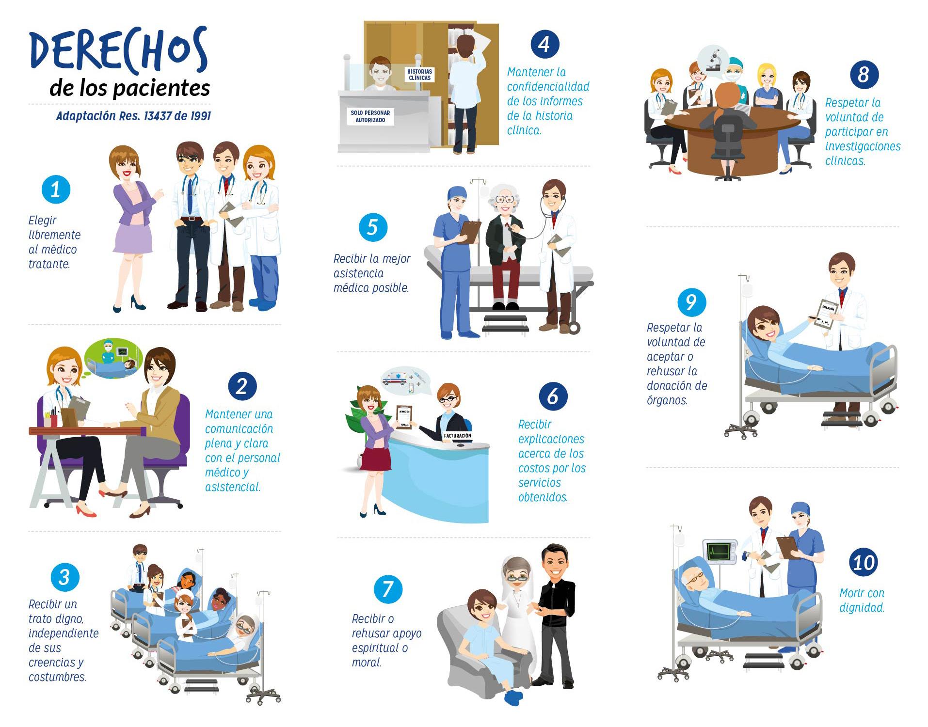 Derechos y Deberes del Paciente - Clínica Nuestra Señora ...